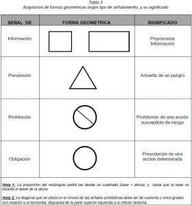 Especificaciones 6.3