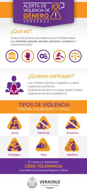 Alerta_de_genero-CURVAS