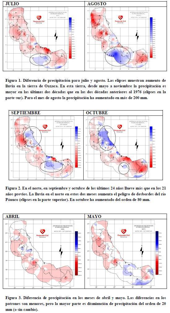 Mapa climático Julio a Mayo