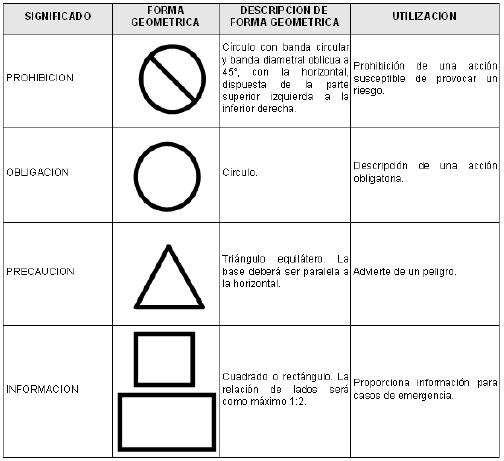 NOM-026-STPS-2008 « Secretaría de Protección Civíl