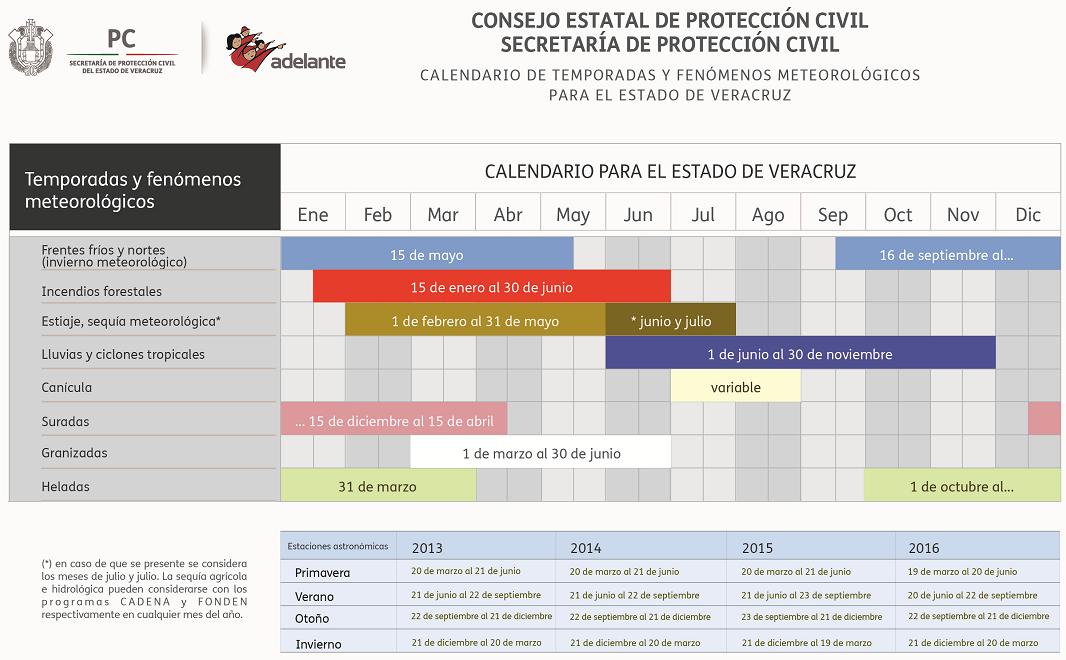 Calendario de Temporadas 2013